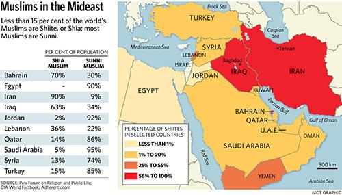 Islamske-zemlje-Srednjeg-Istoka